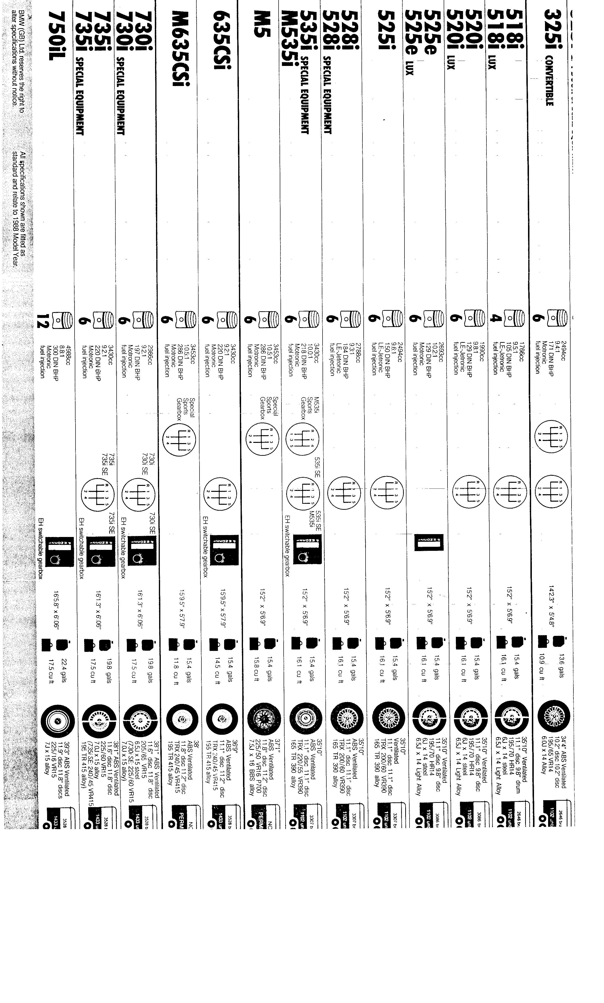 E28 M535i Information